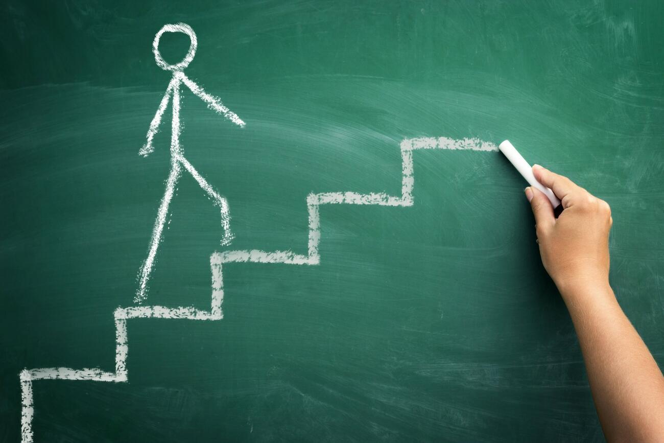In fünf Schritten zur Positionierung